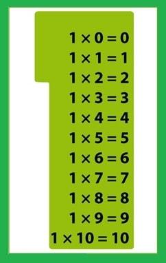 tabla del 1